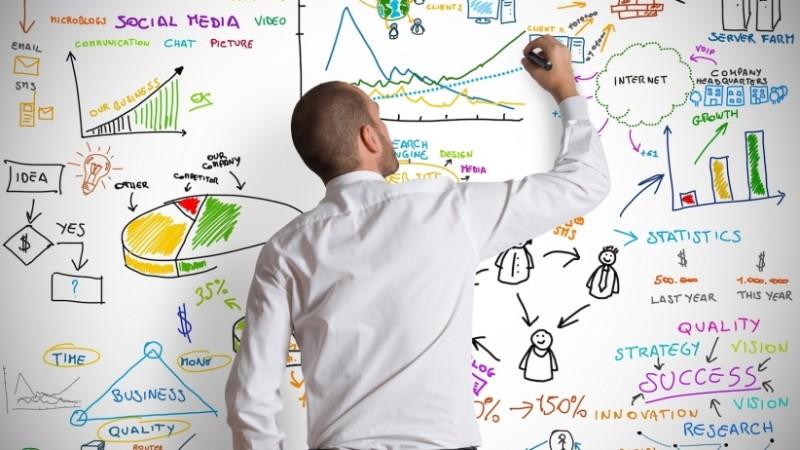 planning manajemen