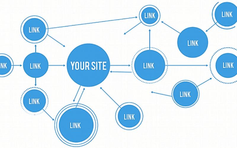 link internal