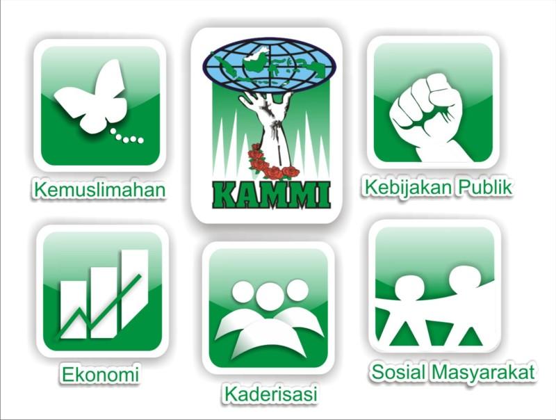 logo Kammi