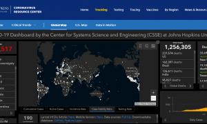 Pandemi Covid-19 Tembus 50 Juta Kasus di Dunia